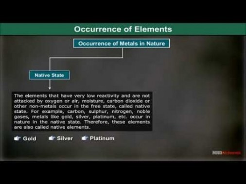 Class 12 Chemistry - Occurrence Of Elements Video by MBD Publishers