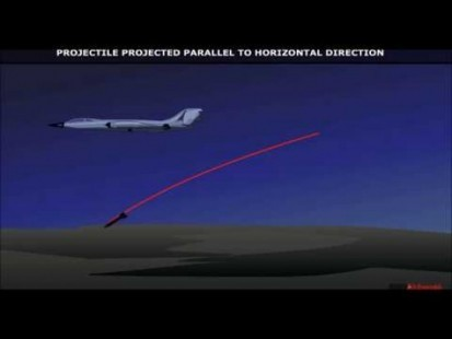 Class 11 Physics - Projectile Motion Video by MBD Publishers