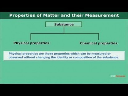 Class 11 Chemistry - Properties Of Matter And Their Measurement Video by MBD Publishers