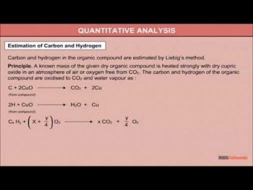 Class 11 Chemistry - Quantitative Analysis Of Organic Compounds Video by MBD Publishers