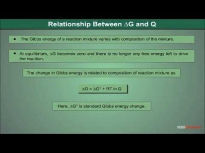Class 11 Chemistry - Relationship between K - Q And Dal G Video by MBD Publishers