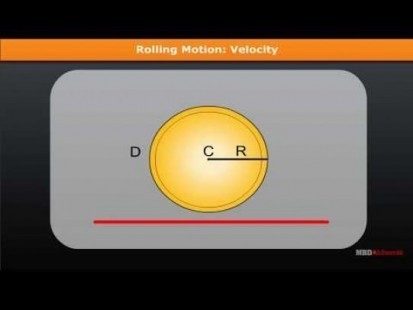 Class 11 Physics - Rolling Motion - Velocity Video by MBD Publishers