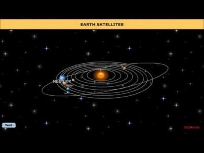 Class 11 Physics - Satellites Video by MBD Publishers