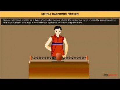Class 11 Physics - Simple Harmonic Motion Video by MBD Publishers