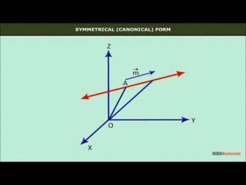 Class 12 Maths - Symmetrical Or Canonical Form Video by MBD Publishers