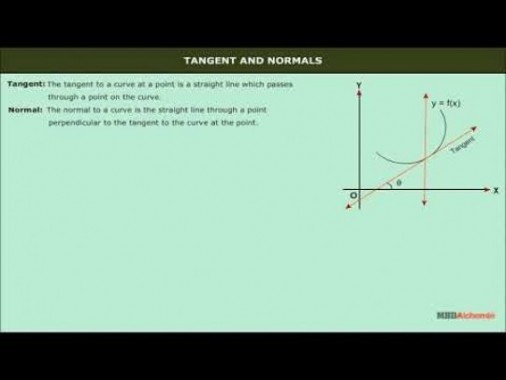 Class 12 Maths - Tangents And Normals Video by MBD Publishers