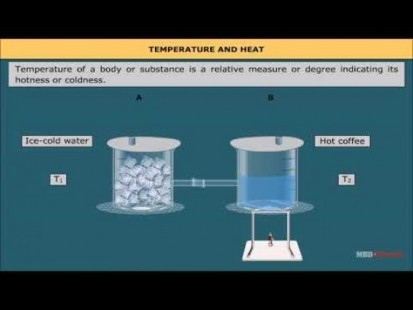 Class 11 Physics - Temperature And Heat Video by MBD Publishers