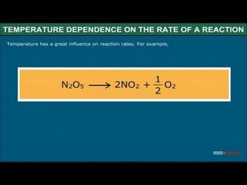 Class 12 Chemistry - Temperature Dependence On The Rate Of A Reaction Video by MBD Publishers