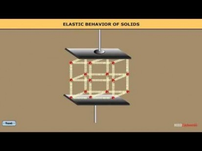 Class 11 Physics - The Elastic Behaviour Of Solids Video by MBD Publishers