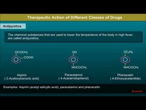 Class 12 Chemistry - Therapeutic Action Of Different Classes Of Drugs Video by MBD Publishers