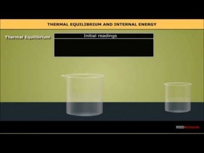 Class 11 Physics - Thermal Equilibrium And Internal Energy Video by MBD Publishers