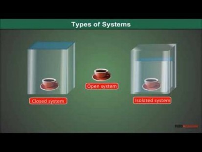 Class 11 Chemistry - Thermodynamics Terms Video by MBD Publishers