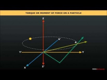Class 11 Physics - Torque Or Moment Of Force On A Particle Video by MBD Publishers