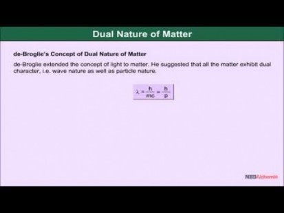 Class 11 Chemistry - Towards Quantum Mechanical Model Of The Atom Video by MBD Publishers