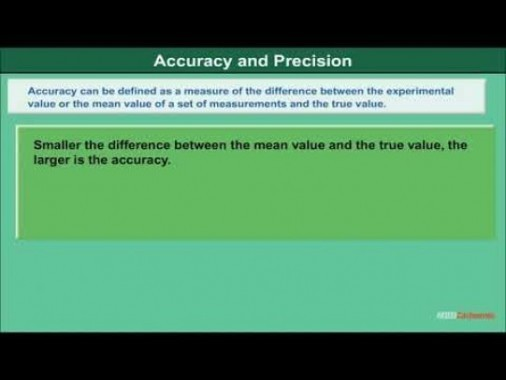 Class 11 Chemistry - Uncertainty In Measurement Video by MBD Publishers